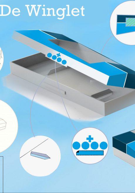 KLM poster concept